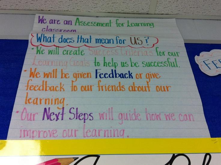 Assessment For Learning/Success Criteria/Learning Goals/Descriptive Feedback/Next Steps