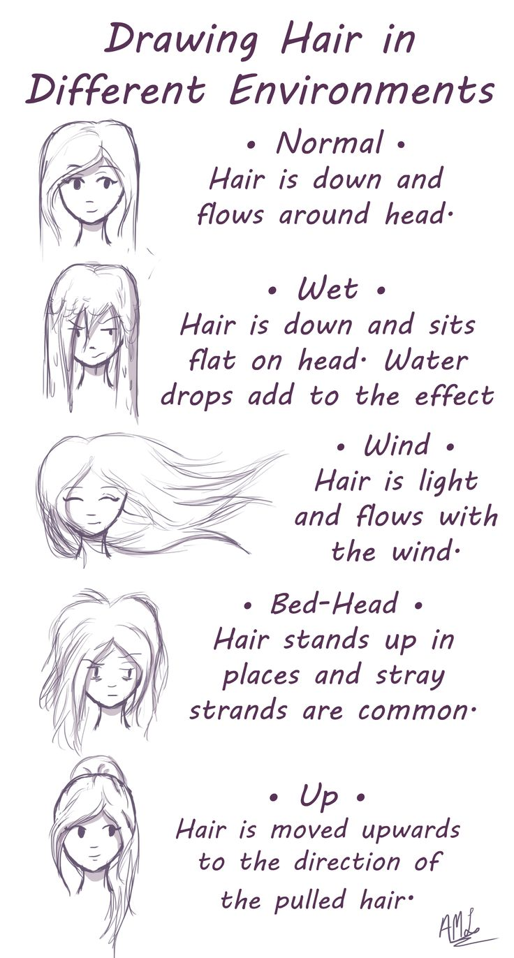 Drawing Hair: Simple examples of different ways to draw hair when it's effected by wind, water, or even after just waking up. #drawingpeople