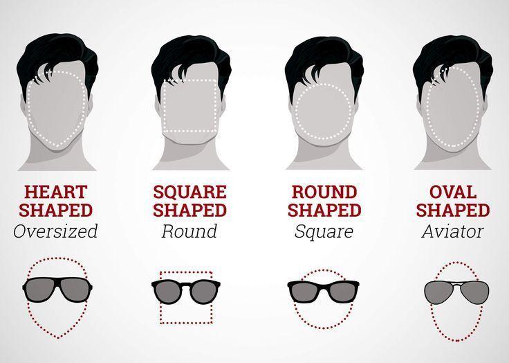 Wir Haben Ihre Gesichter In Vier Formkategorien Unterteilt Herzformig Oval Fo Mens Glasses Frames Face Shapes Glasses For Your Face Shape Face Shapes