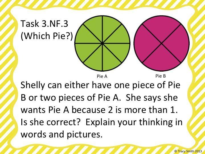 Third Grade Math Tasks - one for each common core standard