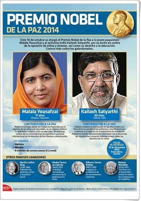 """Infografía de NTX sobre los Premios Nobel 2014 para darlos a conocer en el """"Día de la No Violencia y la Paz"""" el día 30 de enero."""