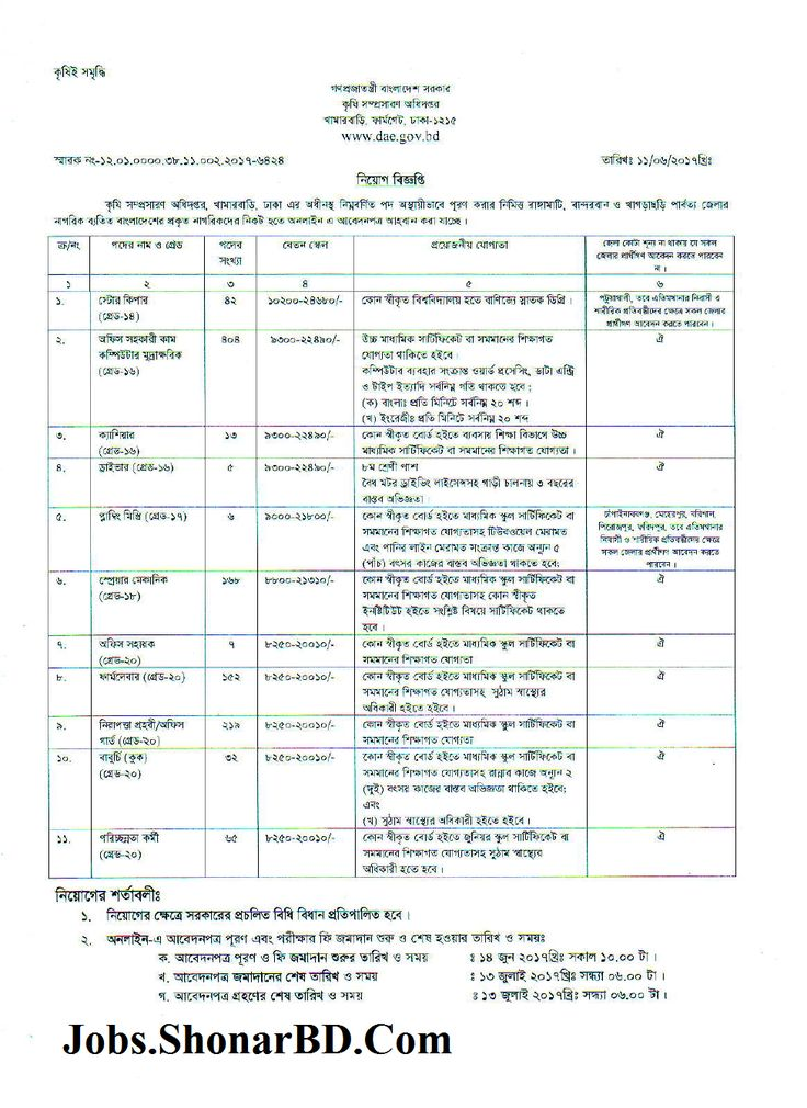 Department of Agricultural Extension DAE job circular - BD Latest News