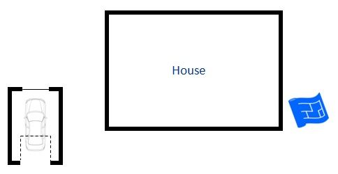 Here's a detached garage floor plan to the side of the house with forward facing access.  This arrangement needs quite a bit of driveway space to the front for backing out. Click through to read more on garage design and home design.