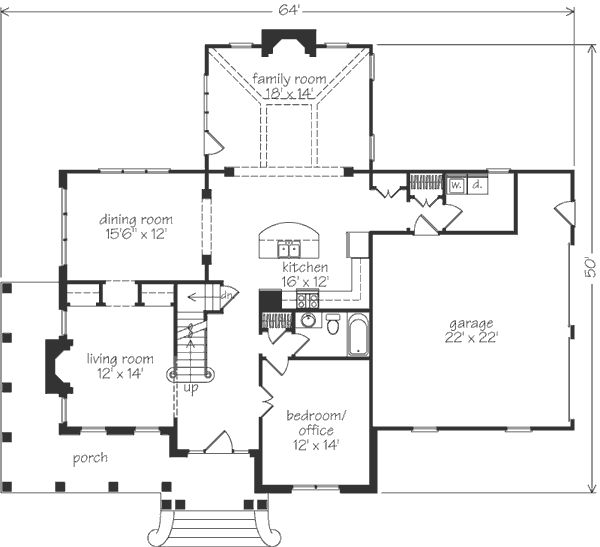 Mitchell House   Southern Avenues | Southern Living House Plans
