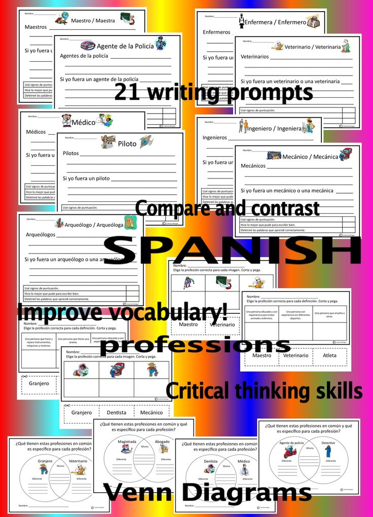 Writing and Reading Activities: writing prompts, Venn diagrams, learning about professions/jobs, matching definitions and professions, improving vocabulary, comparing & contrasting, using one's schemata, all in an interactive and engaging manner. This product is an excellent addition to any Spanish class and/or Spanish Immersion Program.