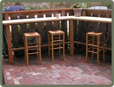 Patio bar could serve as the inspiration for a fold away for Diy balcony bar
