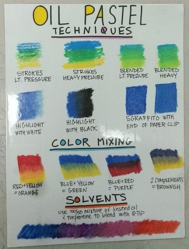 best 25 oil pastel techniques ideas on pinterest