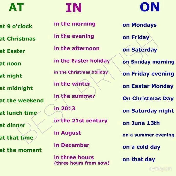 """When to use """"in"""", """"at"""" and """"on"""" properly.  #ESL  #EFL  #bilingualism:"""