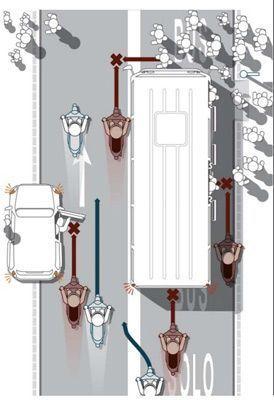 Cómo circular en moto en ciudad con técnicas seguras de conducción y manejo, consejos para evitar peligros y aprovechar las ventajas de las motos: Peatones
