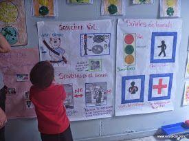 Cierre de proyecto niños(as) PREESCOLAR  explicando las señales de transito