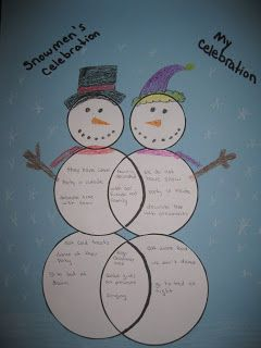 Use snowman Venn-Diagram to compare and contrast for a little extra fun!
