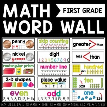 Math Word Wall - CCSS Aligned (Grade 1)