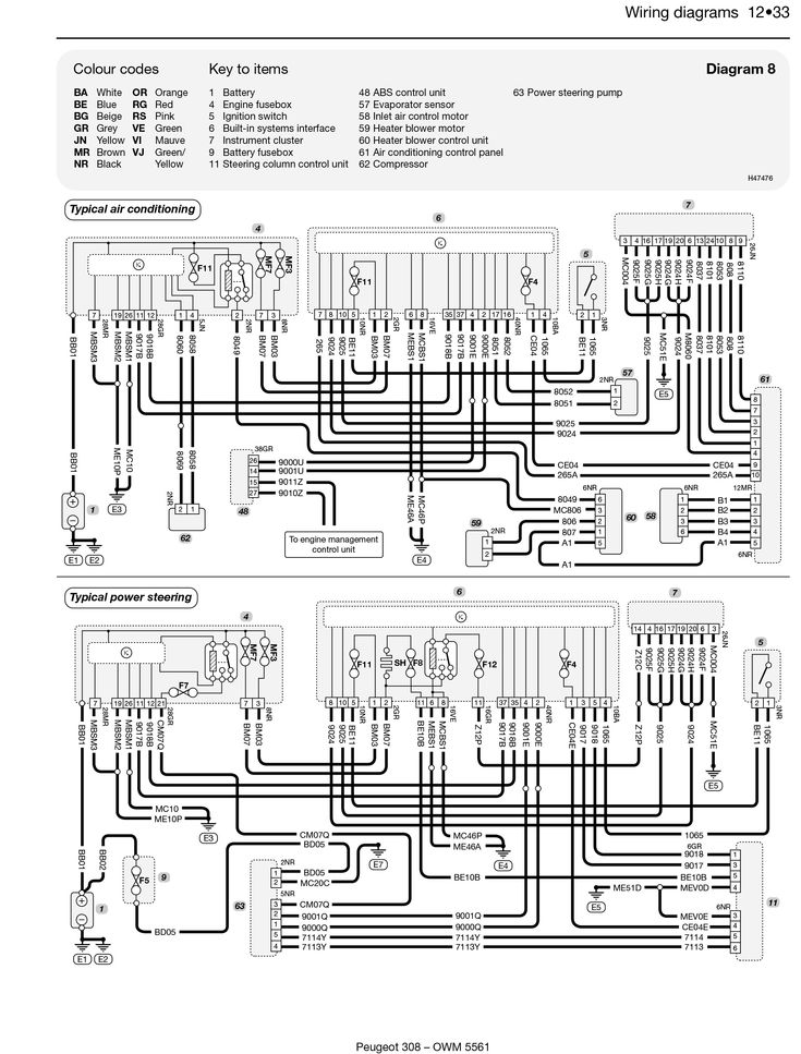 20 Good Haynes Wiring Diagram Legend Ideas , https