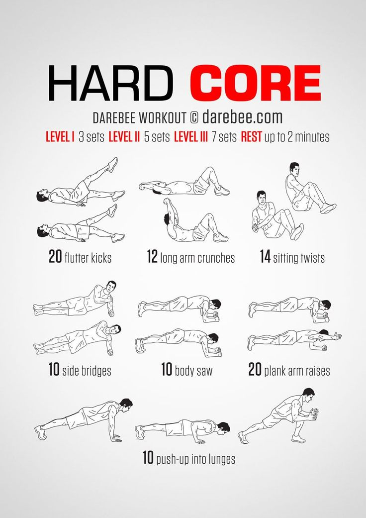core workouts at home 20 stomach burning ab workouts from neilarey 30667