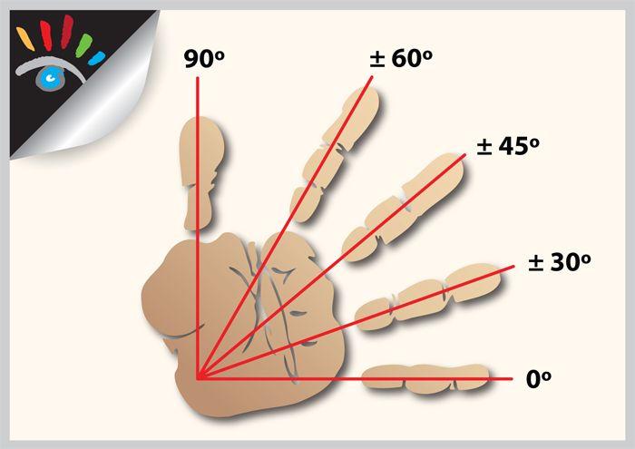 Tip, wil je snel ongeveer de hoek (graden) van iets weten. De hoek is een maat die aangeeft in welke mate de twee lijnen elkaar snijden.
