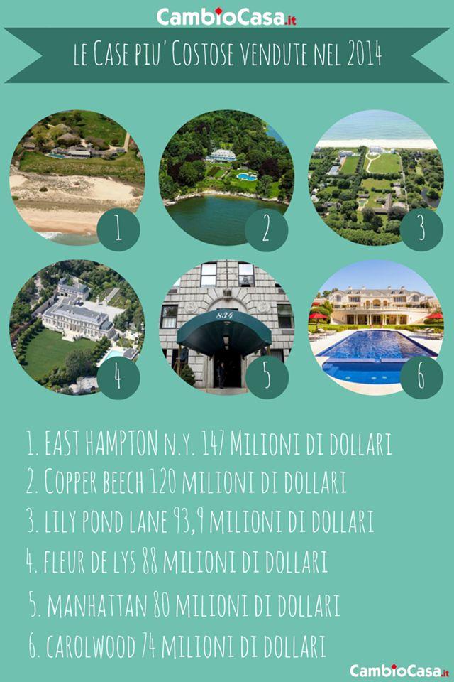 Le #case più costose e lussuose vendute nel 2014.