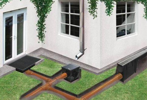 сбор дождевой воды с крыш - Поиск в Google