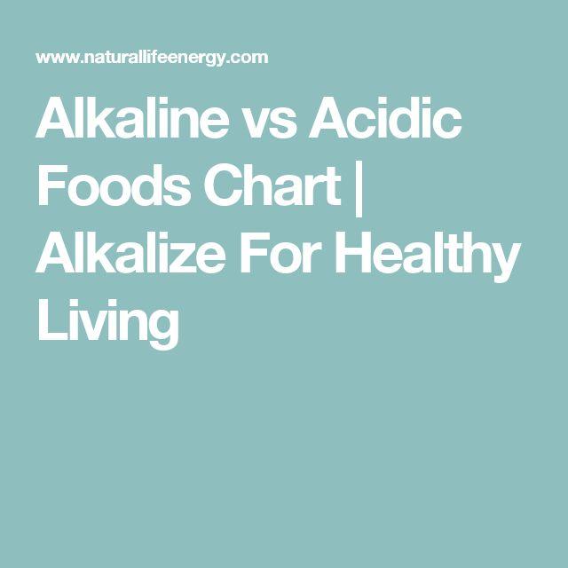 alkaline vs acidic food chart pdf