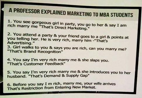 A professor explained marketing to MBA students