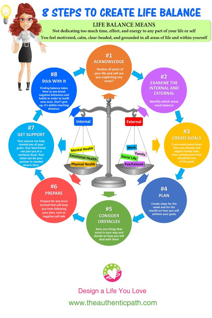 Pin by The Authentic Path on Career Counseling Career