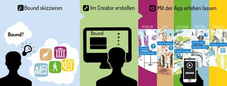 Actionbound – Stadtrallye-App – Schnitzeljagd-App – Smartphone-Rallye selber machen – iPad-Rallye – Tablet-Tour