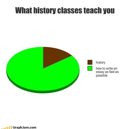 Ap central us history essays