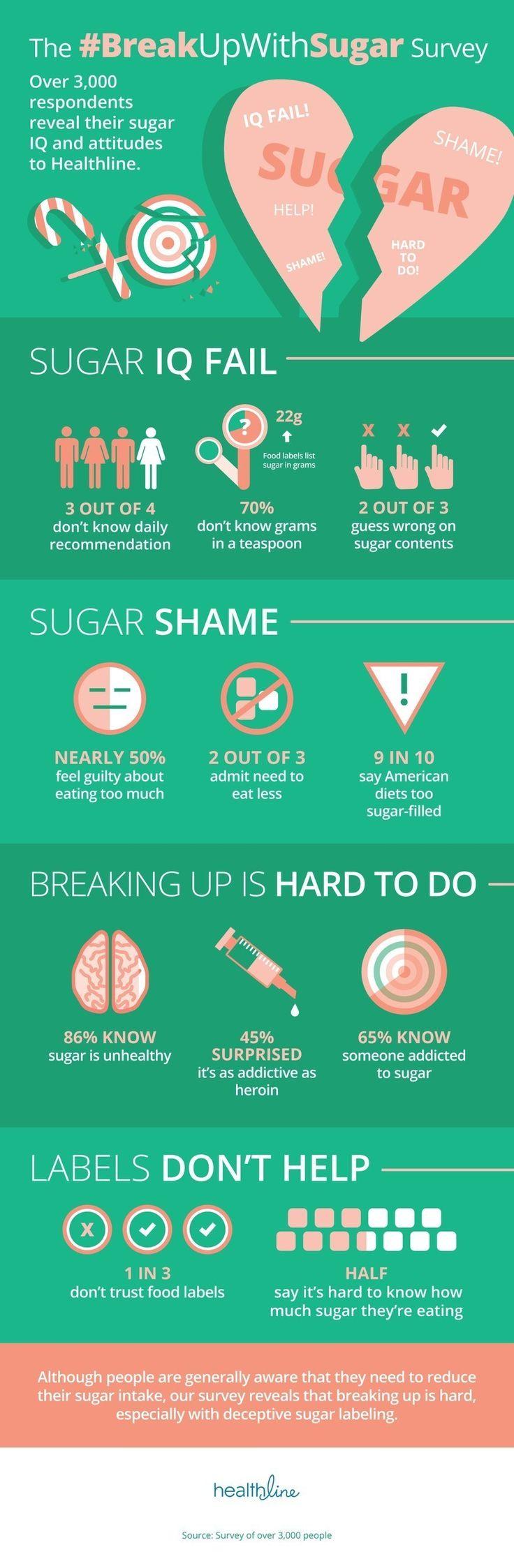 simptoms plat faible en calorie