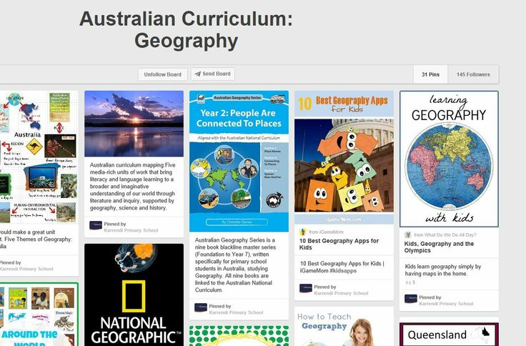 Australian Curriculum Geography Karrendi Primary School  from Karrendi PS is a small community school committed to providing a rigorous curriculum catering for the holistic needs of all students.