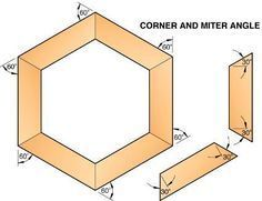 Staved or segmented construction figures in a lot of projects, from ornamental bowl turnings to porch pillars. A question we often hear is: What miter angle (or bevel) do I need?