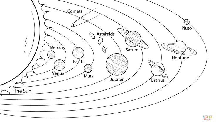 Best 25+ Solar System Coloring Pages Ideas On Pinterest