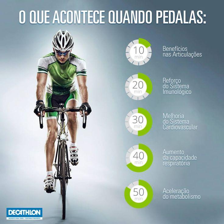 #decathlonportugal #decathlon #desportistas #desporto #inspire #inspiracional #motivacional #motivação #relacional #quote #citação #mood #workout #workhard #foco #determinação #ciclismo #bicicleta #biking #bike #btt #nopainnogain #stayfocused #happy #felicidade