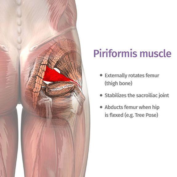Yoga para el síndrome del músculo Piriforme.