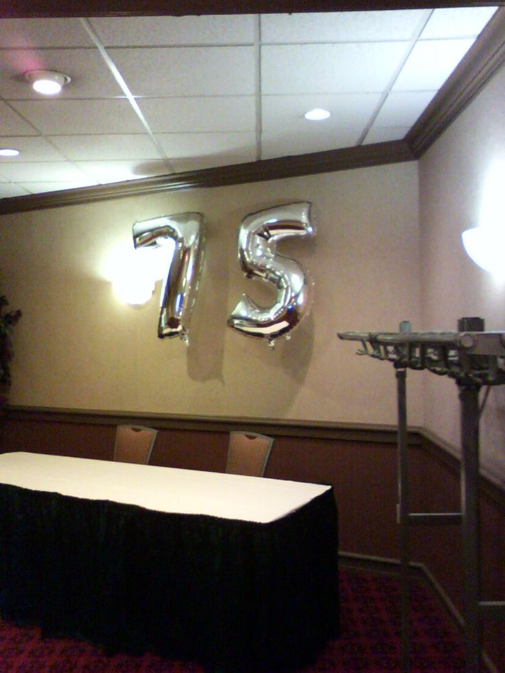 75 th birthday balloon numbers