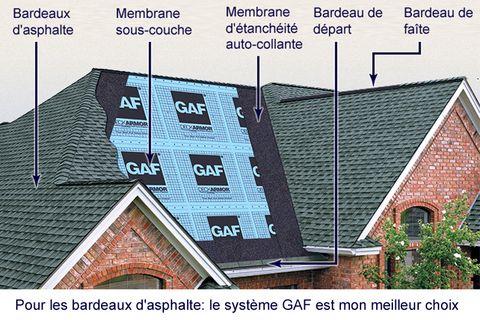 Bardeaux d'asphalte / Réfection d'un toit en bardeau d'asphalte