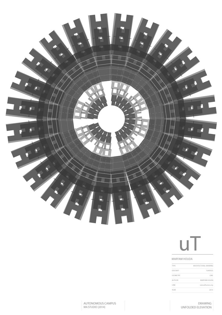 Unfolded elevation of a 12th century Tulou