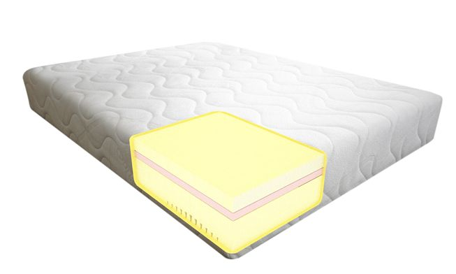 #Memory Foam Warehouse Double Zen Ergopedic Plus Memory Foam Mattress #The Double Zen Ergopedic Plus Memory Foam Mattress is ideal for those who require additional support combined with high levels of comfort. The deep, medical grade base offers optimum support and is ideal for those with a larger frame or who suffer from back conditions. Designed with a dual 7cm HD memory foam layer, the mid layer acts as a lumber support, with a softer top layer delivering ultimate comfort and pressure…