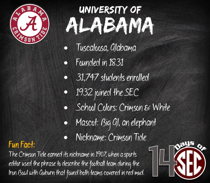 University of Alabama | Fun Fact: The Crimson Tide earned its nickname in 1907, when a sports editor used the phrase to describe the football team during the Iron Bowl with Auburn that found both teams covered in red mud!