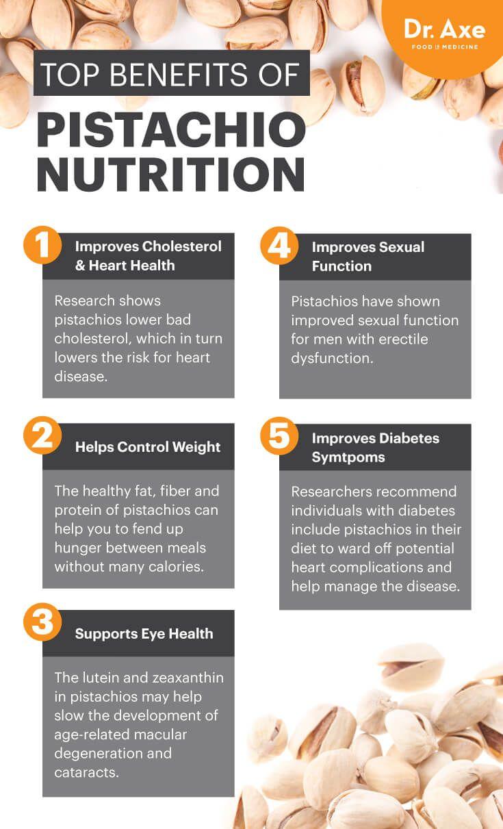Pistachio nutrition benefits - Dr. Axe