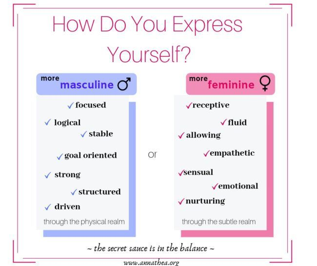 How To Tell If You Show More Masculine Or Feminine Energy Masculine Energy Feminine Energy Masculine Feminine