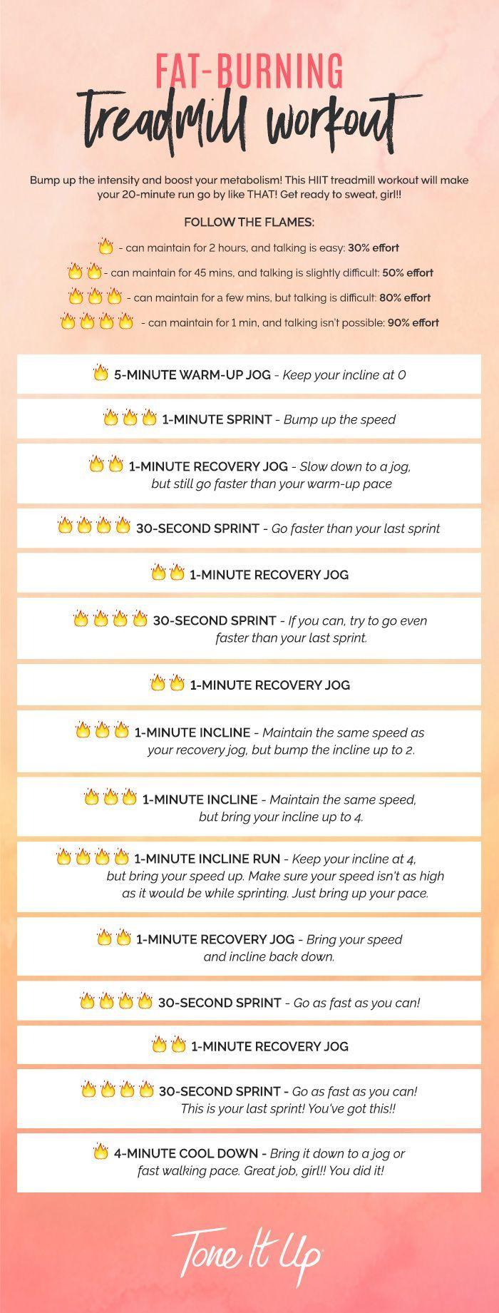 NEW Metabolism-Boosting, Fat-Burning Treadmill Workout