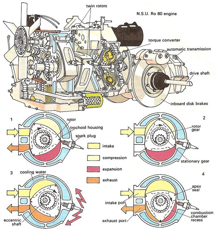 45 best my throw back car days images on Pinterest: 1985 Mazda Rx7 Engine Diagram at e-platina.org