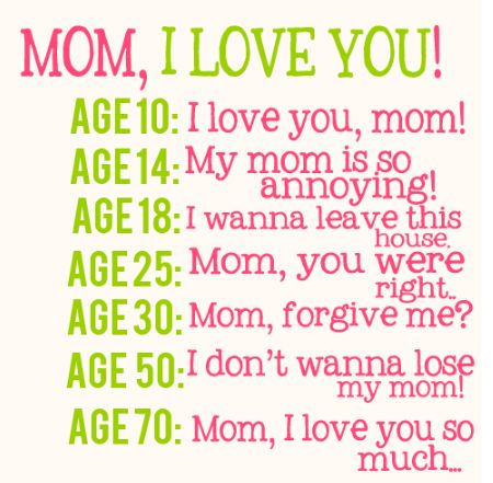 Best 25+ Mothers Day Funny Quotes ideas on Pinterest ...