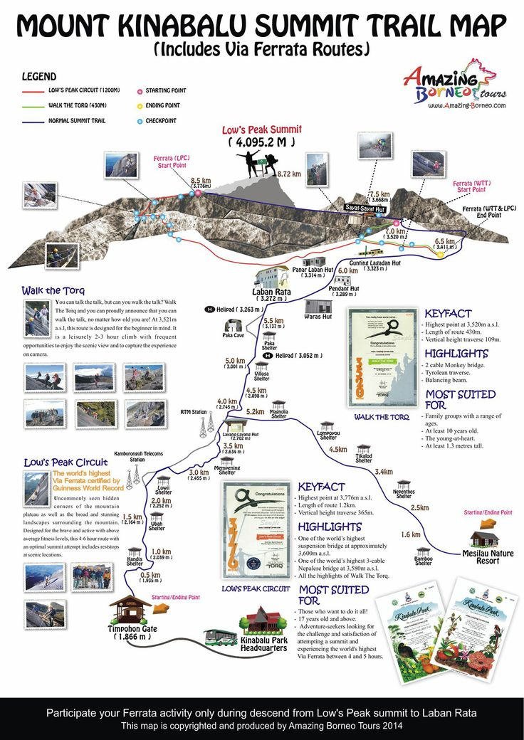 Mt Kinabalu Trail Map | Mount Kinabalu I wanna make this wish of mine come true