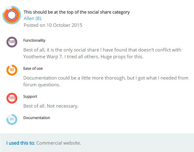 """This should be at the top of the social share category"" what Allen had to say about ‪#‎RSSocial‬! on JED http://bit.ly/1SNgO7w #JoomlaExtensions #JEDReview"