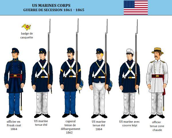 L'US Marines Corps dans la guerre de Sécession