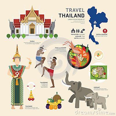 Conception plate d icônes de point de repère de la Thaïlande de concept de voyage Vecteur