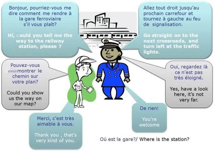 où est la gare