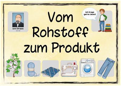 """Ideenreise: Themenplakat """"Vom Rohstoff zum Produkt"""""""