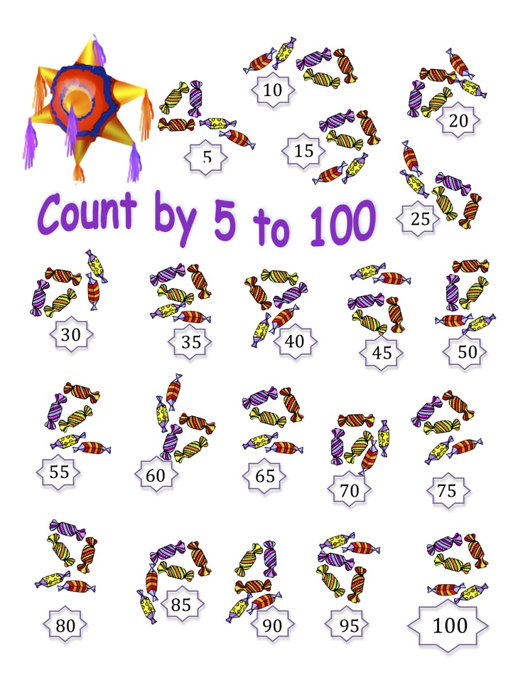 Fun 100th Day of School counting poster: Count by 5 pinata candy design.