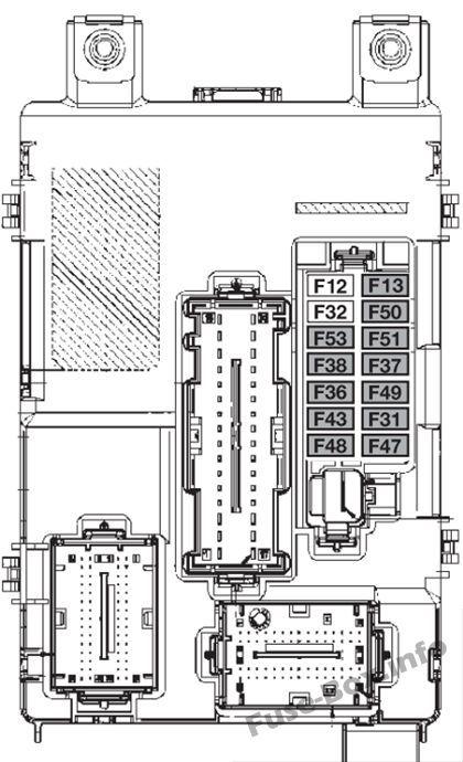 Instrument Panel Fuse Box Diagram Fiat Panda 2015 2016 2017 2018 Fuse Box Fiat Electrical Fuse